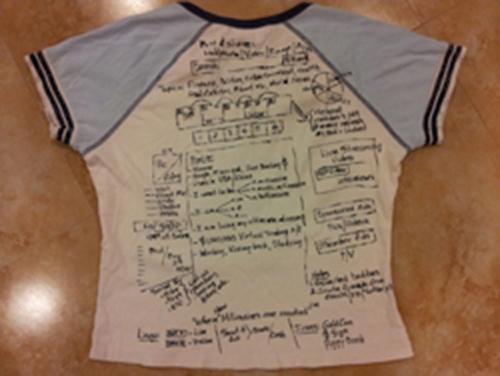 ý tưởng được viết trên áo của Jenny Tạ