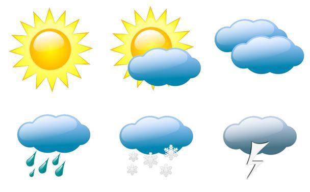 Dự báo thời tiết là kinh doanh có điều kiện