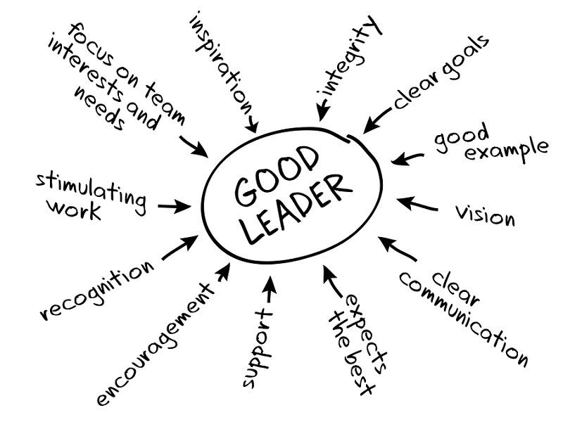Người lãnh đạo giỏi cần rất nhiều yếu tố