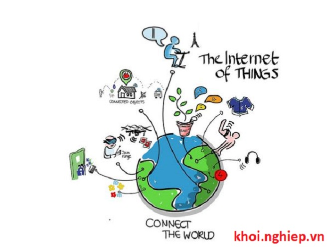 khoi dong cuoc thi khoi nghiep IoT Startup 2017 2