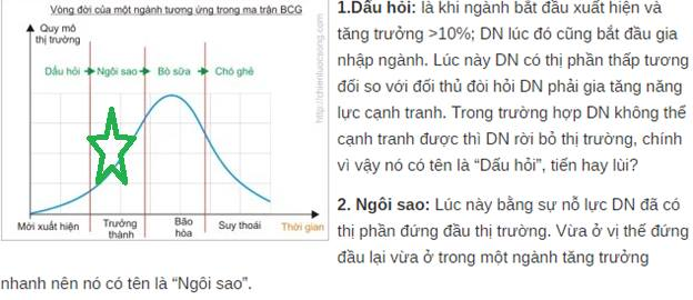 Do thi truong cho y tuong chi voi 200000 dong