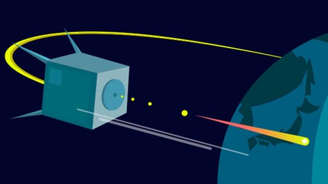 Hai vệ tinh sẽ được lên chương trình bán ra các quả bóng với quỹ đạo và vận tốc đã định sặn để tạo ra mưa sao băng. Ảnh: Yahoo.