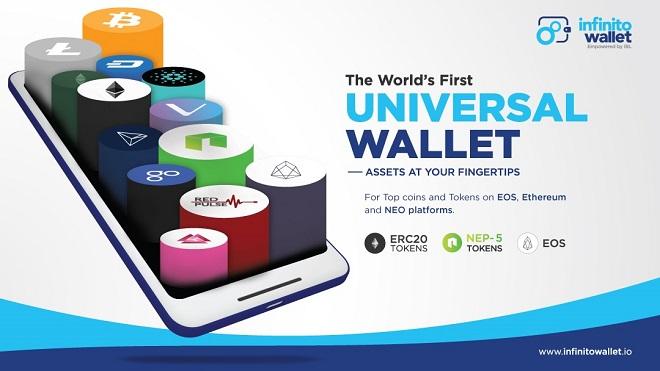 Sau 10 tháng triển khai, ví Infinito có hơn 300.000 lượt tải từ nhiều quốc gia và vùng lãnh thổ trên thế giới.