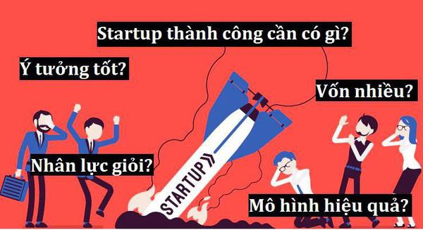 Để lọt vào nhóm 10% tồn tại, Startup không cần tiền, ý tưởng hay nhân lực. Startup chỉ cần xuất hiện đúng thời điểm là đủ!