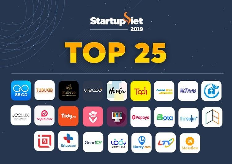 Startup Việt công bố Top 25
