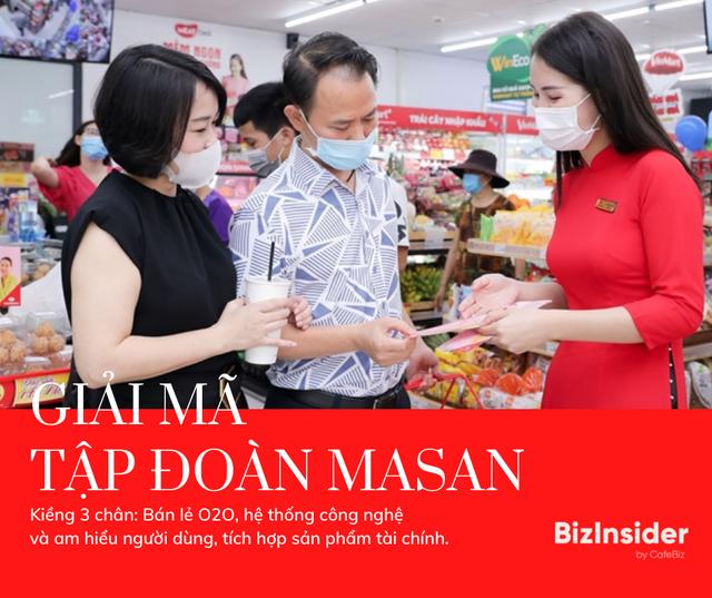 (BI) Kiềng ba chân: Giải mã tầm nhìn chiến lược phía sau việc Masan nhận lại chuỗi Vinmart từ Vingroup, nhanh nhẹn bắt tay cùng Alibaba - Ảnh 3.